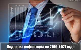 Индексы-дефляторы на 2021 год от Минэкономразвития