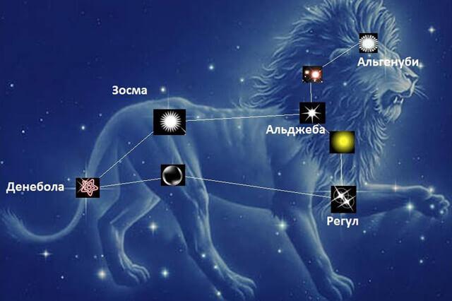 Гороскоп для Льва на 2021 год5