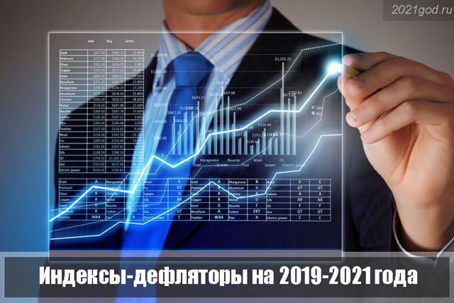 Индексы-дефляторы: прогноз от Минэкономразвития до 2021 года