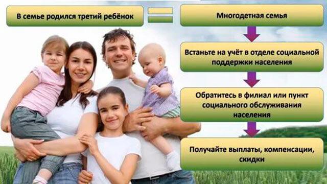 Выплаты за третьего ребенка в 2021 году в России2