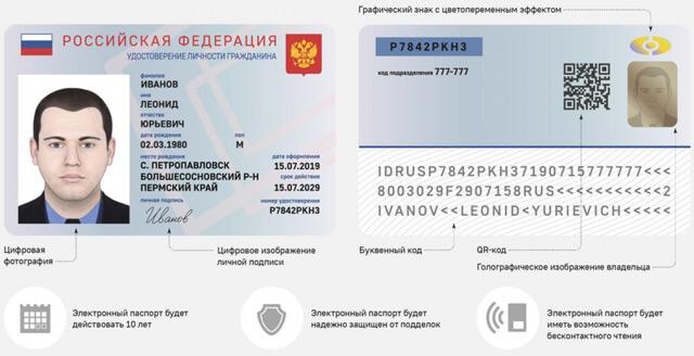 Электронные паспорта с 2021 года1
