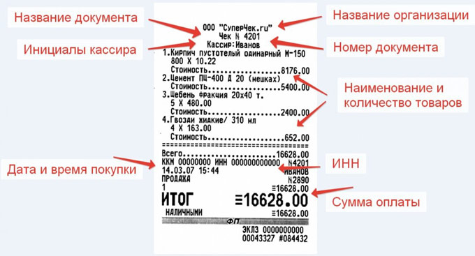Изменения в кассовом чеке с 1 февраля 20212